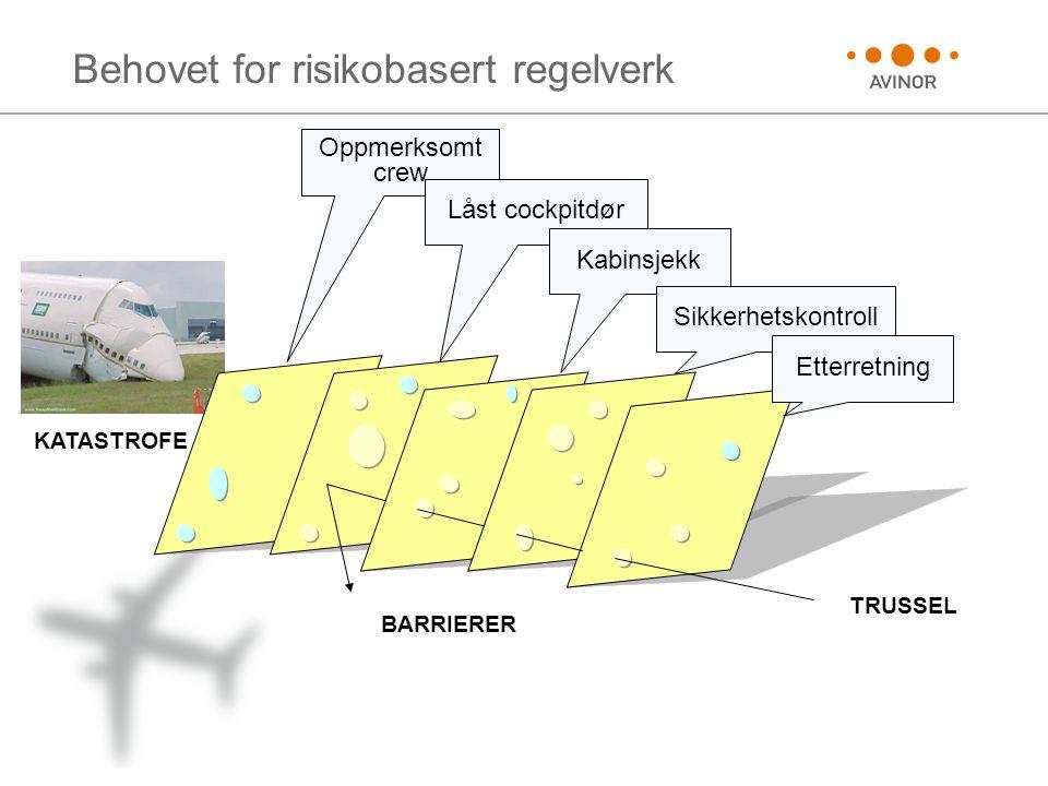 Oppmerksomt crew Låst cockpitdør Kabinsjekk Sikkerhetskontroll Etterretning TRUSSEL BARRIERER KATASTROFE Behovet for risikobasert regelverk