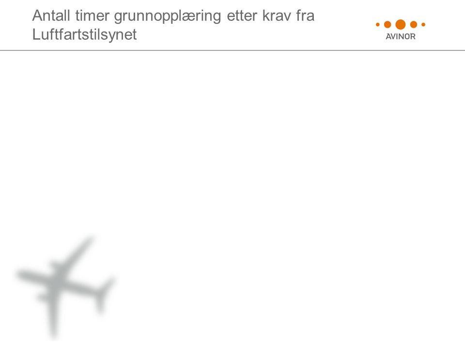 Antall timer grunnopplæring etter krav fra Luftfartstilsynet