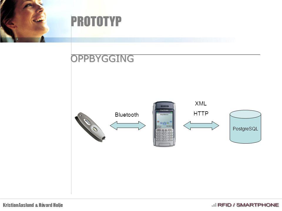 PROTOTYP Kristian Aaslund & Håvard Holje OPPBYGGING PostgreSQL Bluetooth XML HTTP