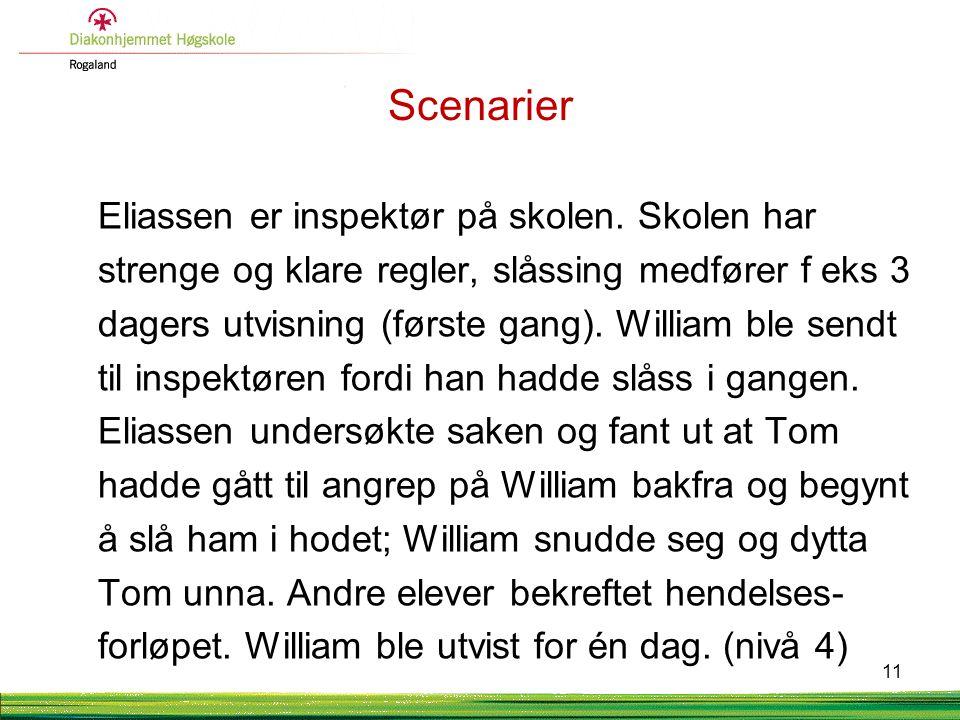 Scenarier Eliassen er inspektør på skolen. Skolen har strenge og klare regler, slåssing medfører f eks 3 dagers utvisning (første gang). William ble s