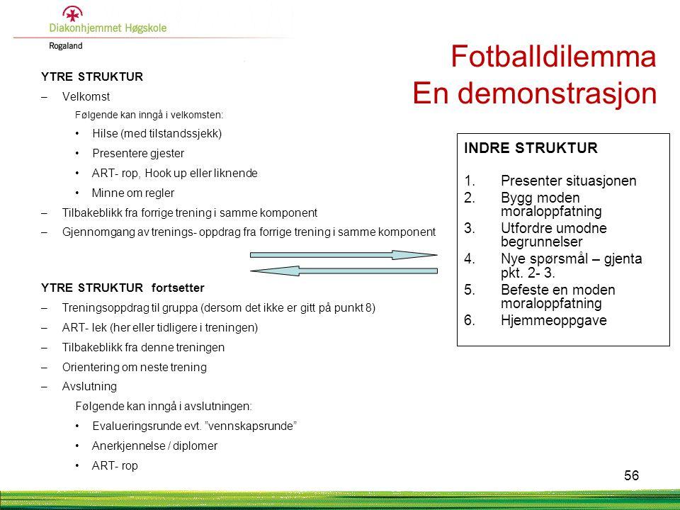 Fotballdilemma En demonstrasjon YTRE STRUKTUR –Velkomst Følgende kan inngå i velkomsten: •Hilse (med tilstandssjekk) •Presentere gjester •ART- rop, Ho