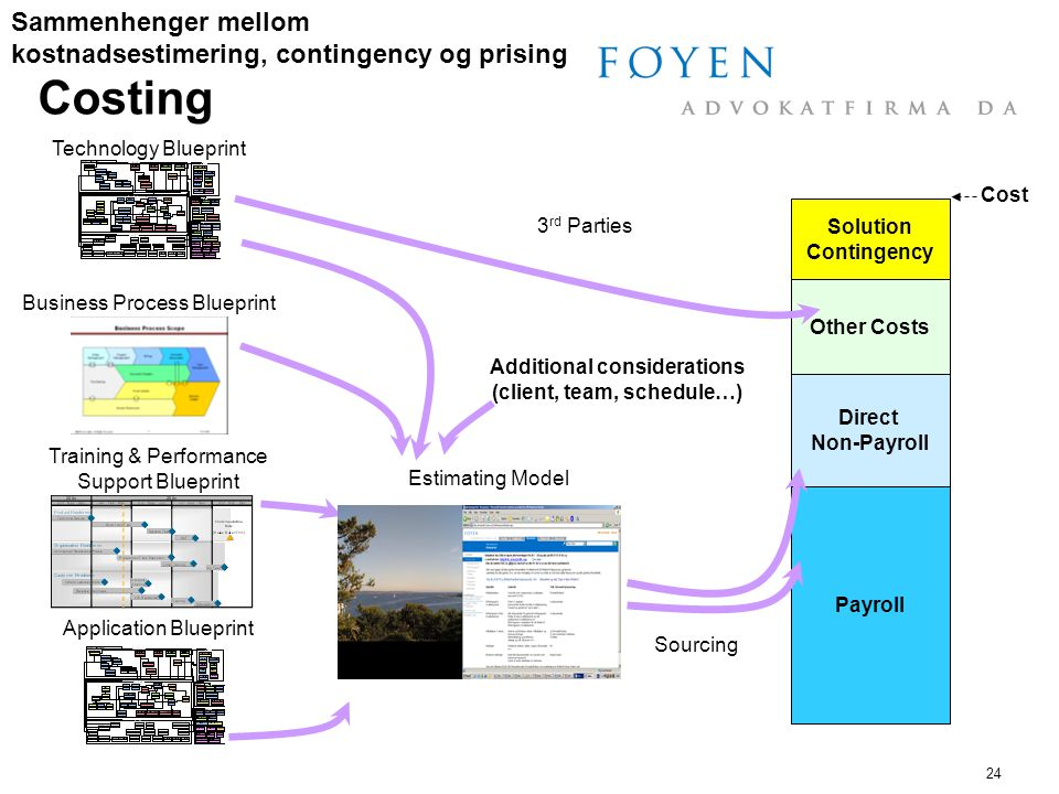 24 Costing Additional considerations (client, team, schedule…) Payroll Solution Contingency Direct Non-Payroll Other Costs Cost Application Blueprint