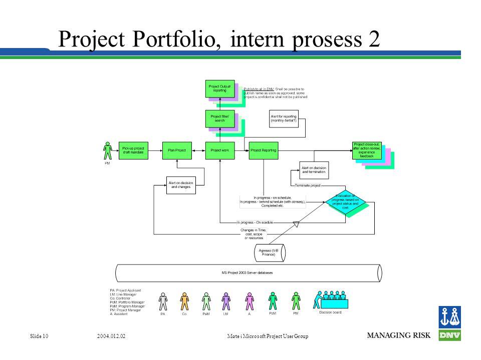 2004.012.02Møte i Microsoft Project User Group Slide 10 Project Portfolio, intern prosess 2