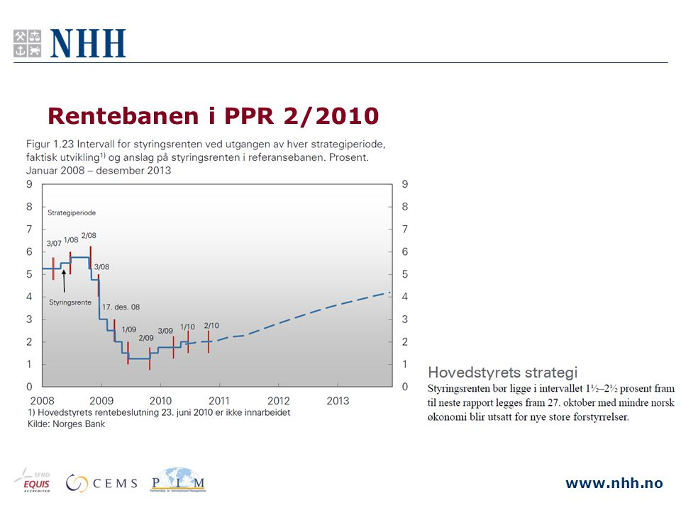 www.nhh.no Rentebanen i PPR 2/2010