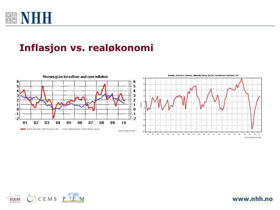 www.nhh.no Inflasjon vs. realøkonomi