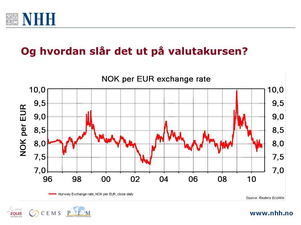 www.nhh.no Og hvordan slår det ut på valutakursen?