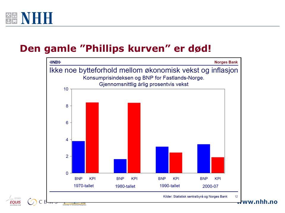 """www.nhh.no Den gamle """"Phillips kurven"""" er død!"""