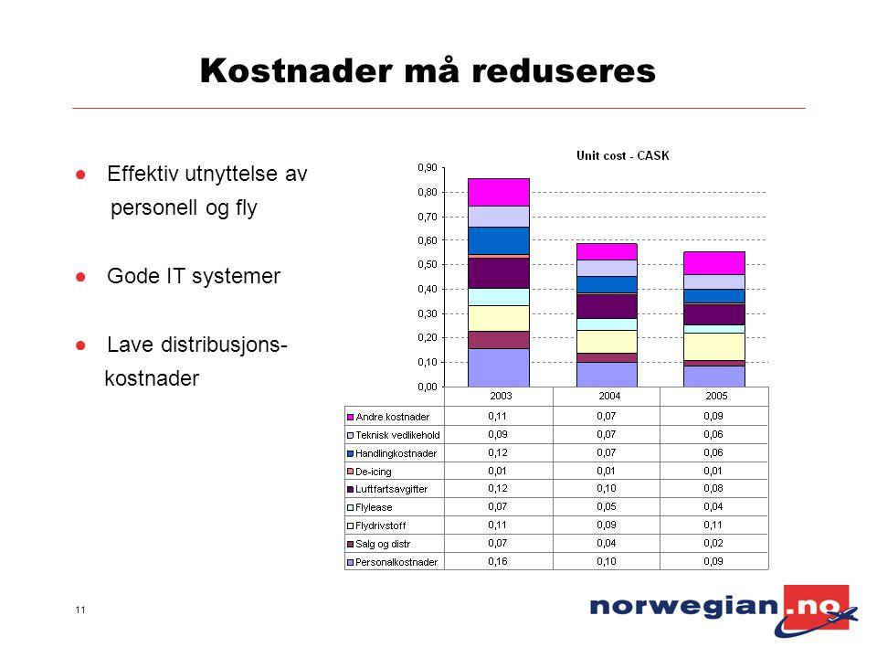 11 Kostnader må reduseres ●Effektiv utnyttelse av personell og fly ●Gode IT systemer ●Lave distribusjons- kostnader