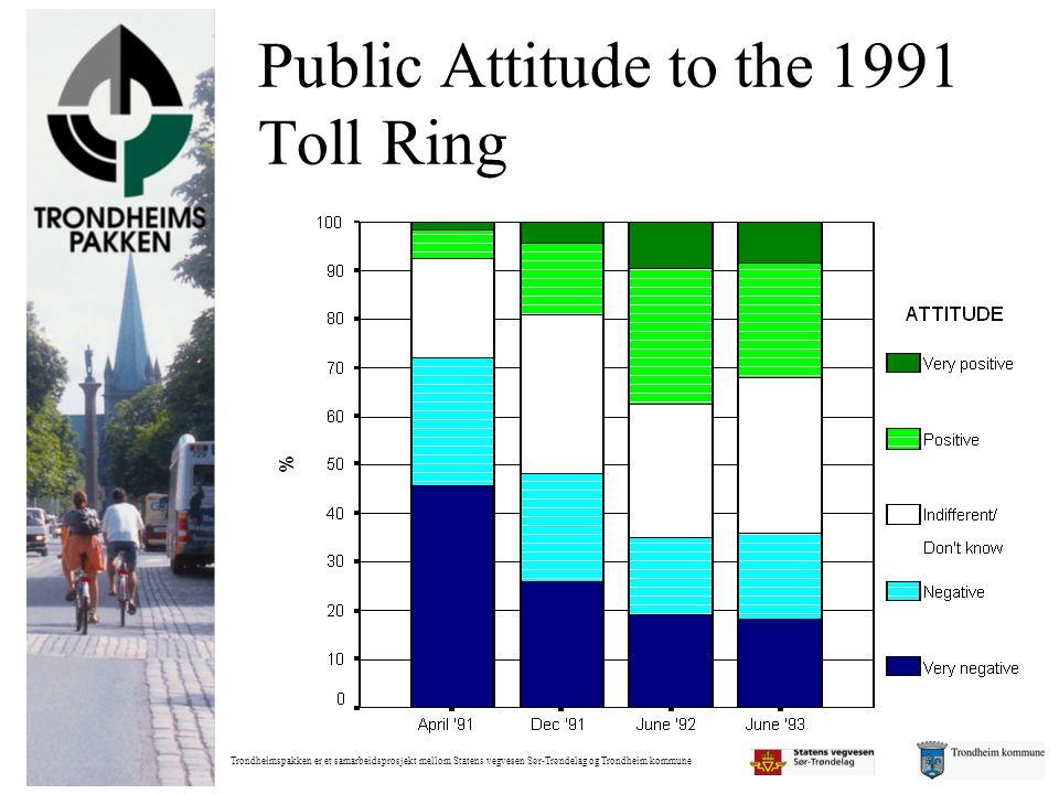 Trondheimspakken er et samarbeidsprosjekt mellom Statens vegvesen Sør-Trøndelag og Trondheim kommune Public Attitude to the 1991 Toll Ring