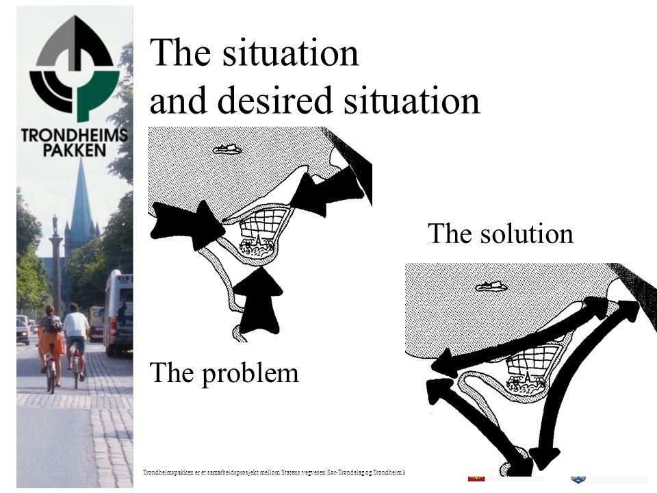 Trondheimspakken er et samarbeidsprosjekt mellom Statens vegvesen Sør-Trøndelag og Trondheim kommune The situation and desired situation The solution
