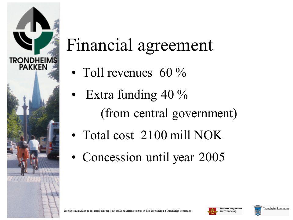 Trondheimspakken er et samarbeidsprosjekt mellom Statens vegvesen Sør-Trøndelag og Trondheim kommune Financial agreement •Toll revenues 60 % • Extra f