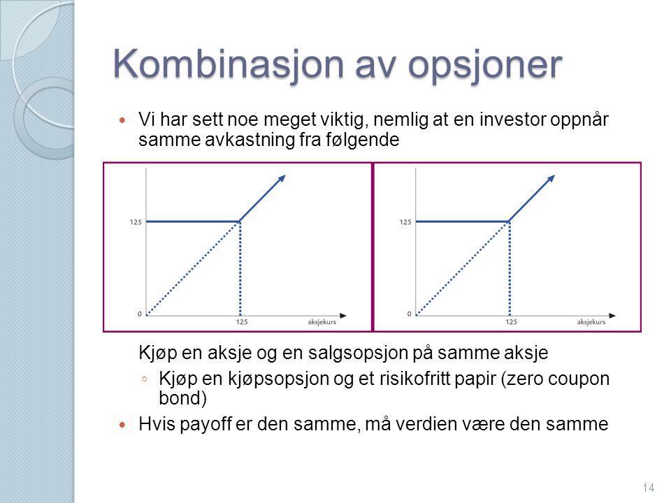 Kombinasjon av opsjoner  Vi har sett noe meget viktig, nemlig at en investor oppnår samme avkastning fra følgende Kjøp en aksje og en salgsopsjon på