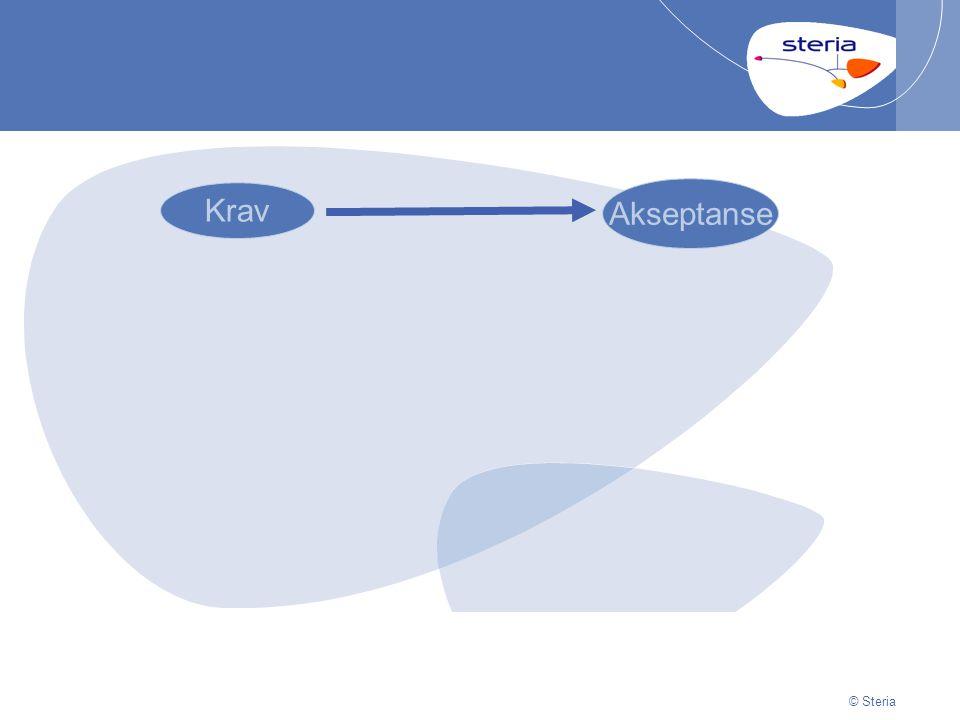 © Steria   29/06/2014Presentation titlep29 © Steria Utvikler Produkteier Tester Gitt at en fil med oppdrag 1 og 2 Og oppdrag 1 er korrekt signert Og oppdrag 2 er ikke er korrekt signert Når filen valideres Så skal oppdrag 1 behandles normalt Og kunden skal motta en kvittering med teksten oppdrag 2 avvist