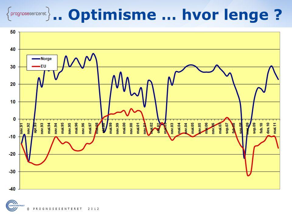 .. Optimisme … hvor lenge © PROGNOSESENTERET 2012