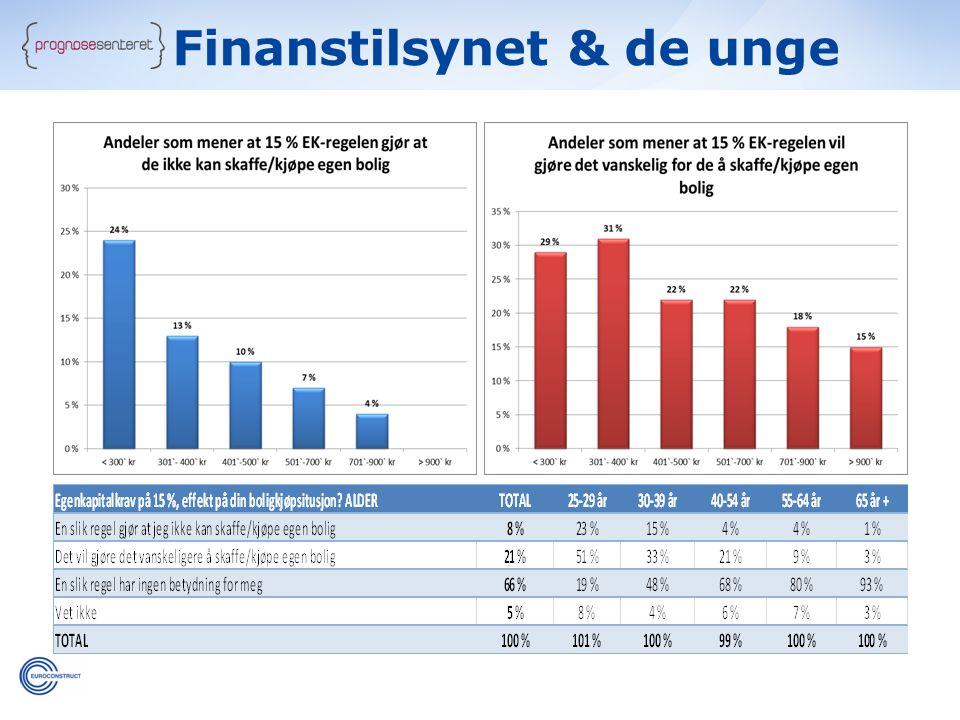 Finanstilsynet & de unge