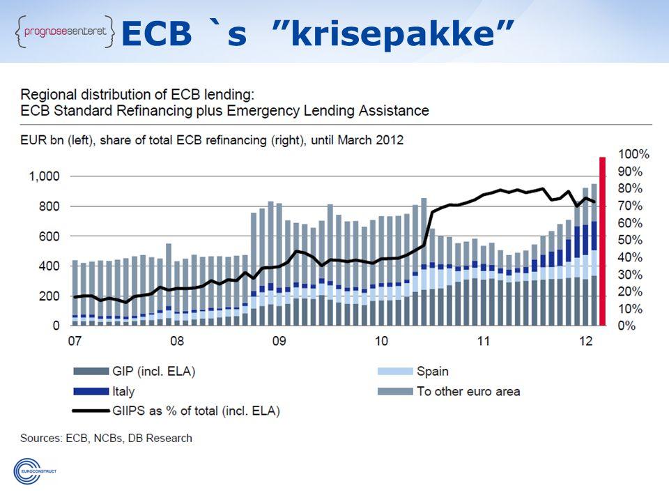 ECB `s krisepakke