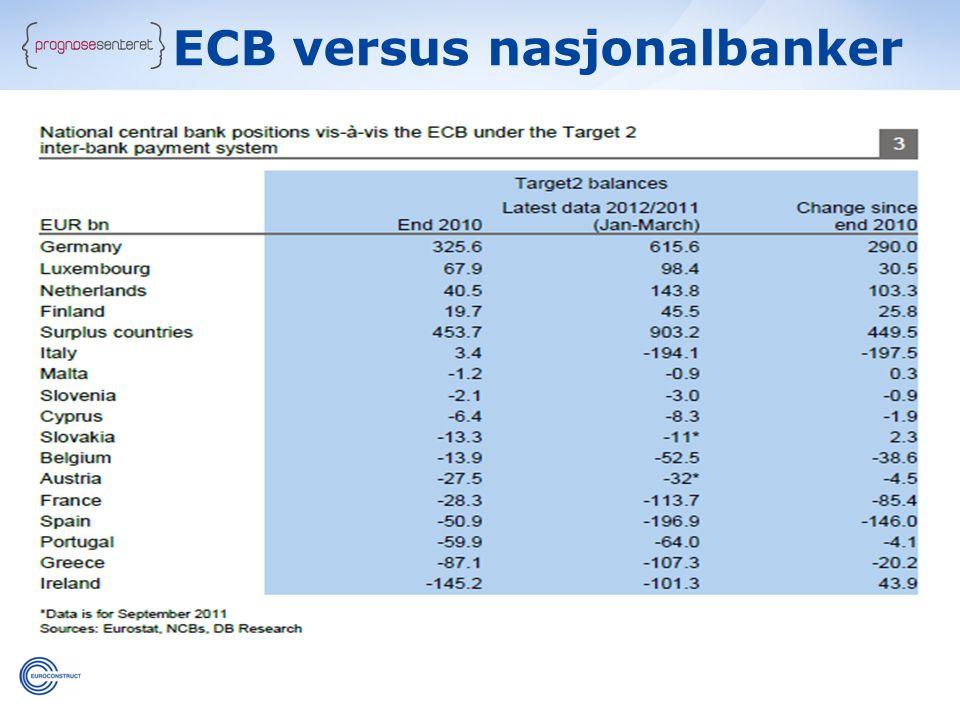 ECB versus nasjonalbanker