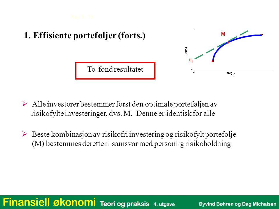 Kap 3 - 10 To-fond resultatet  Alle investorer bestemmer først den optimale porteføljen av risikofylte investeringer, dvs. M. Denne er identisk for a