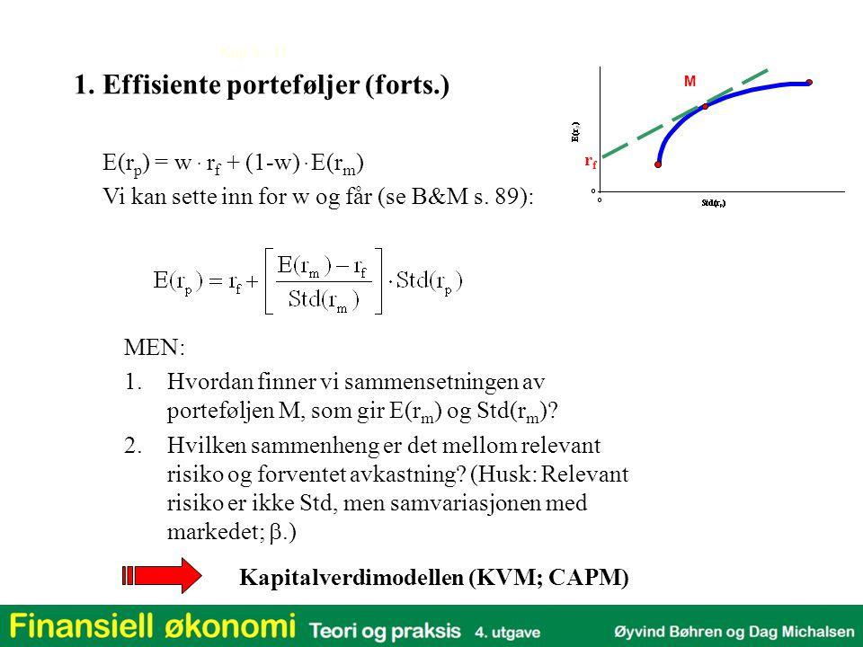 Kap 3 - 11 rfrf M E(r p ) = w. r f + (1-w). E(r m ) Vi kan sette inn for w og får (se B&M s. 89): Kapitalverdimodellen (KVM; CAPM) MEN: 1.Hvordan finn