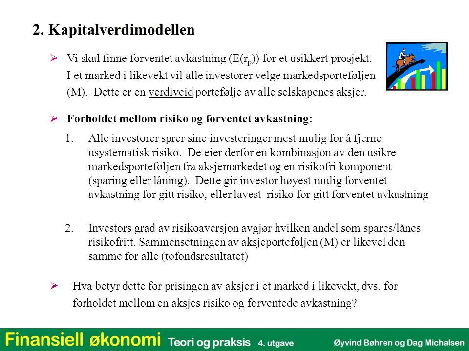 Kap 3 - 12  Vi skal finne forventet avkastning (E(r p )) for et usikkert prosjekt. I et marked i likevekt vil alle investorer velge markedsportefølje