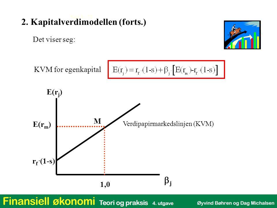 Kap 3 - 13 Det viser seg: E(r j ) jj r f. (1-s) 1,0 Verdipapirmarkedslinjen (KVM) E(r m ) KVM for egenkapital 2. Kapitalverdimodellen (forts.) M