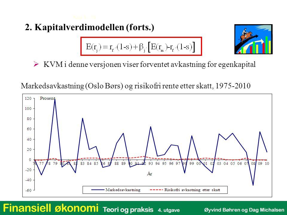 Kap 3 - 15  KVM i denne versjonen viser forventet avkastning for egenkapital 2. Kapitalverdimodellen (forts.) Markedsavkastning (Oslo Børs) og risiko