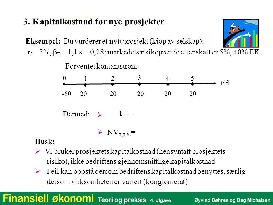 Kap 3 - 21 Eksempel: Du vurderer et nytt prosjekt (kjøp av selskap): r f = 3%,   = 1,1 s = 0,28; markedets risikopremie etter skatt er 5%, 40% EK 3