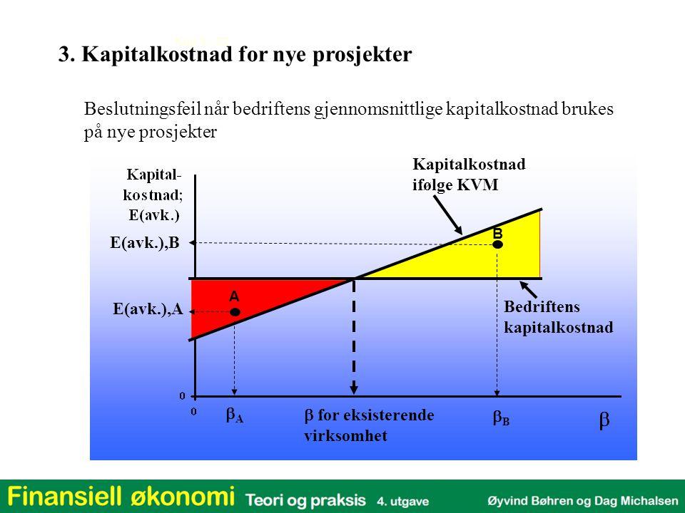 Kap 3 - 22 3. Kapitalkostnad for nye prosjekter Beslutningsfeil når bedriftens gjennomsnittlige kapitalkostnad brukes på nye prosjekter  for eksister