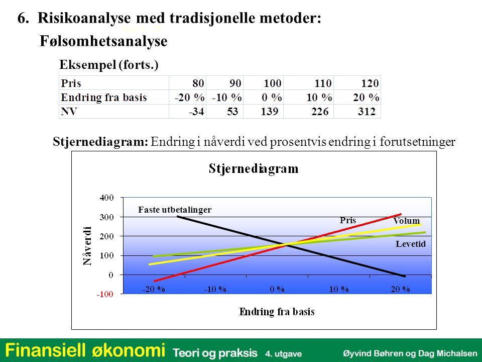 Kap 3 - 28 Stjernediagram: Endring i nåverdi ved prosentvis endring i forutsetninger Pris Volum Faste utbetalinger Levetid Eksempel (forts.) 6. Risiko