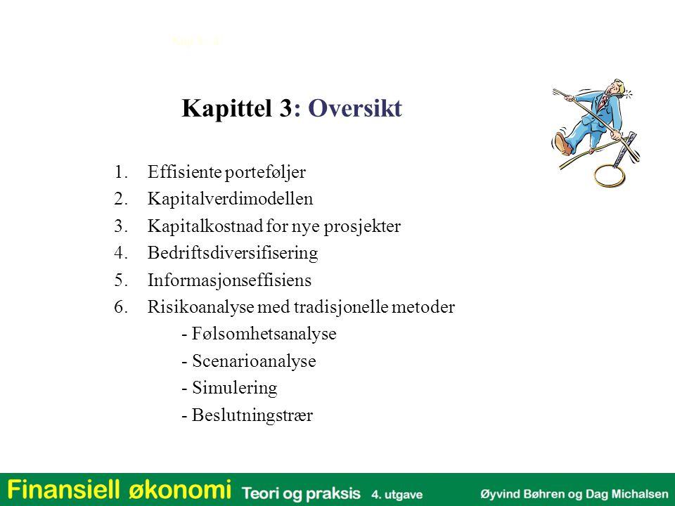 Kap 3 - 3 Kapittel 3: Oversikt 1.Effisiente porteføljer 2.Kapitalverdimodellen 3.Kapitalkostnad for nye prosjekter 4.Bedriftsdiversifisering 5.Informa