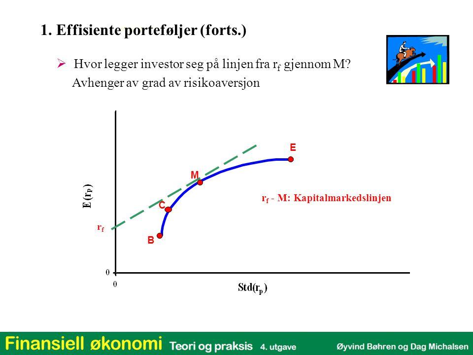 Kap 3 - 7 rfrf C E B M 1. Effisiente porteføljer (forts.)  Hvor legger investor seg på linjen fra r f gjennom M? Avhenger av grad av risikoaversjon r