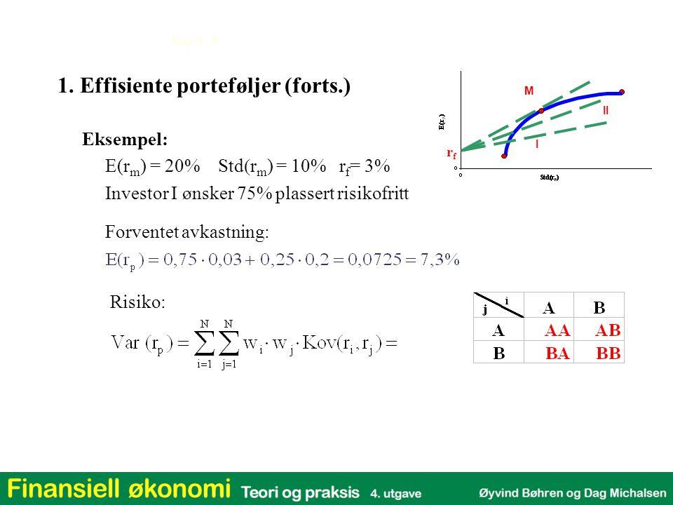 Kap 3 - 8 Eksempel: E(r m ) = 20% Std  r m ) = 10% r f = 3% Investor I ønsker 75% plassert risikofritt Forventet avkastning: Risiko: 1. Effisiente po