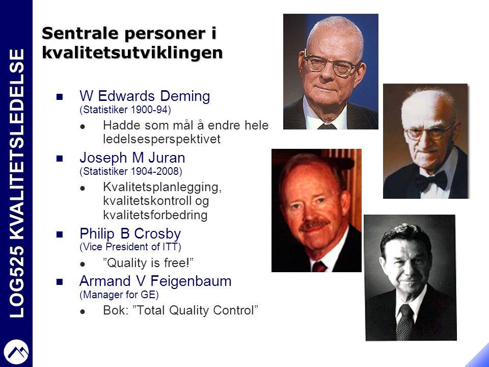 LOG525 KVALITETSLEDELSE Sentrale personer i kvalitetsutviklingen  W Edwards Deming (Statistiker 1900-94)  Hadde som mål å endre hele ledelsesperspek
