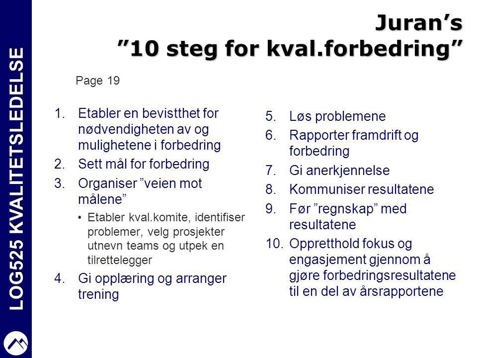 """LOG525 KVALITETSLEDELSE Juran's """"10 steg for kval.forbedring"""" 1.Etabler en bevistthet for nødvendigheten av og mulighetene i forbedring 2.Sett mål for"""