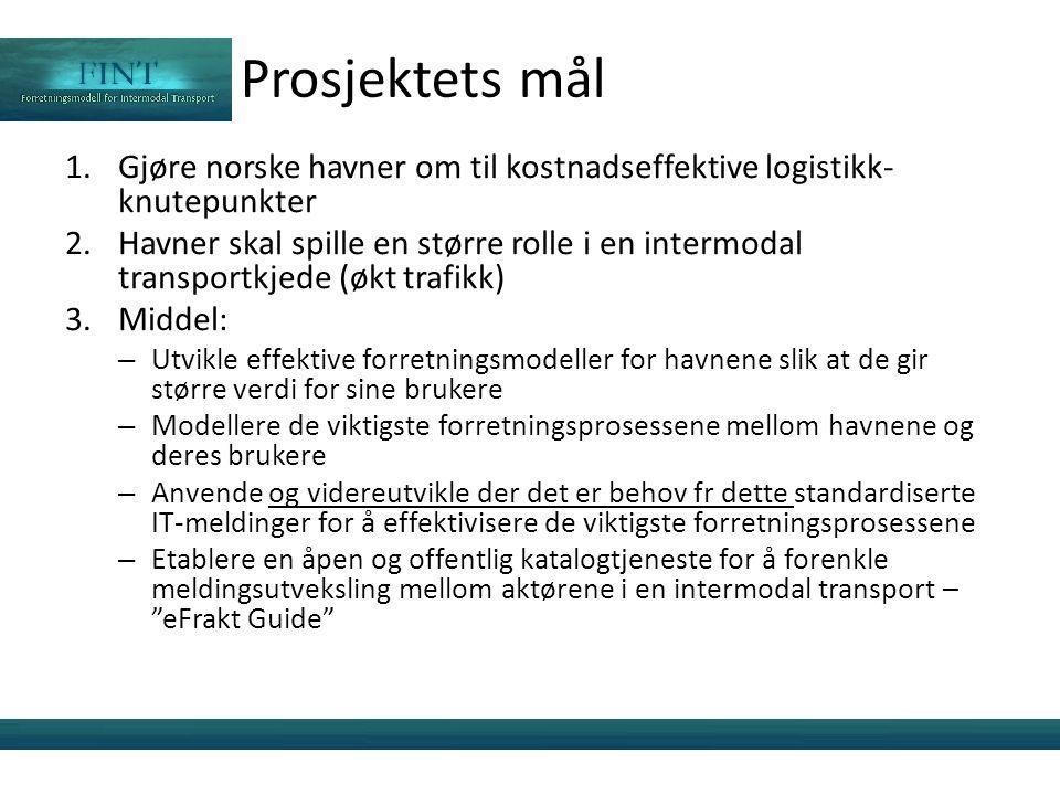 Prosjektets mål 1.Gjøre norske havner om til kostnadseffektive logistikk- knutepunkter 2.Havner skal spille en større rolle i en intermodal transportkjede (økt trafikk) 3.Middel: – Utvikle effektive forretningsmodeller for havnene slik at de gir større verdi for sine brukere – Modellere de viktigste forretningsprosessene mellom havnene og deres brukere – Anvende og videreutvikle der det er behov fr dette standardiserte IT-meldinger for å effektivisere de viktigste forretningsprosessene – Etablere en åpen og offentlig katalogtjeneste for å forenkle meldingsutveksling mellom aktørene i en intermodal transport – eFrakt Guide