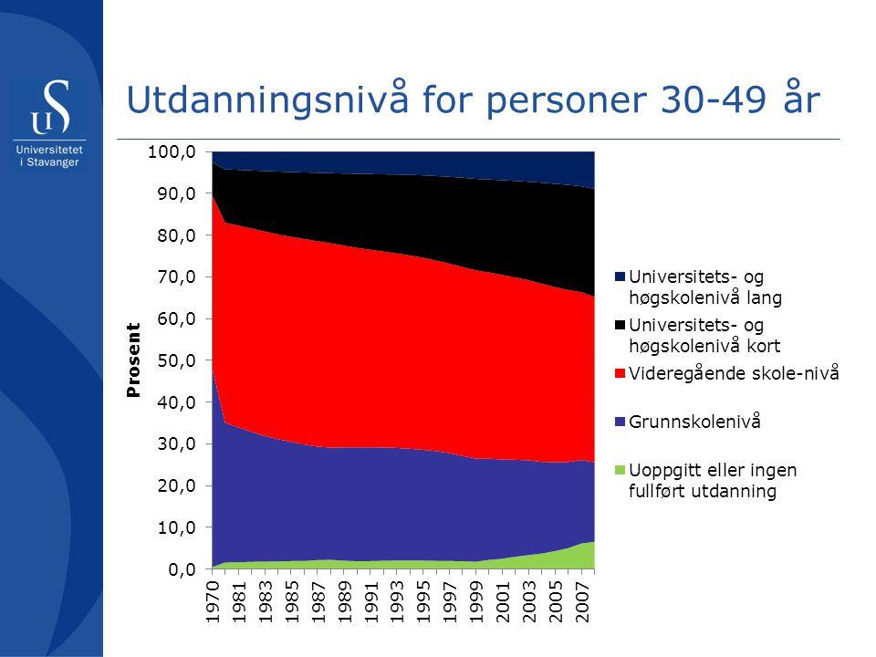 Utdanningsnivå for personer 30-49 år