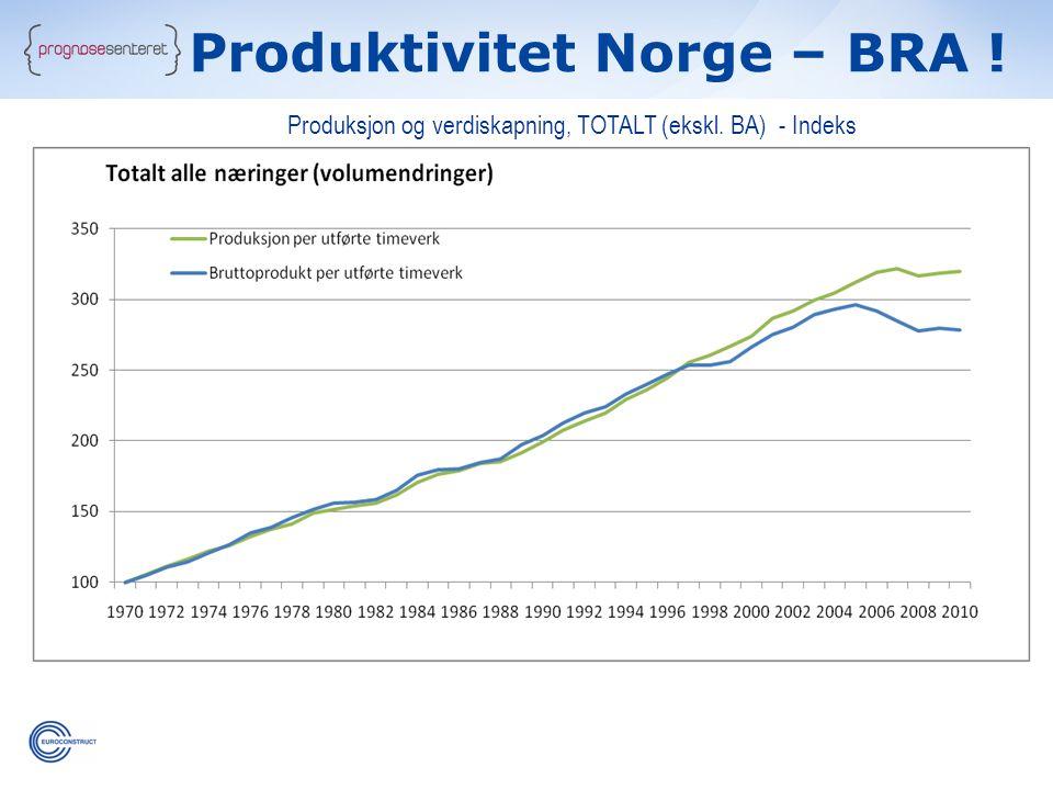 Produksjon og verdiskapning, TOTALT (ekskl. BA) - Indeks Produktivitet Norge – BRA !