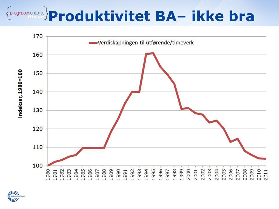 Norge Verdiskapning pr timeverk Produktivitet BA– ikke bra
