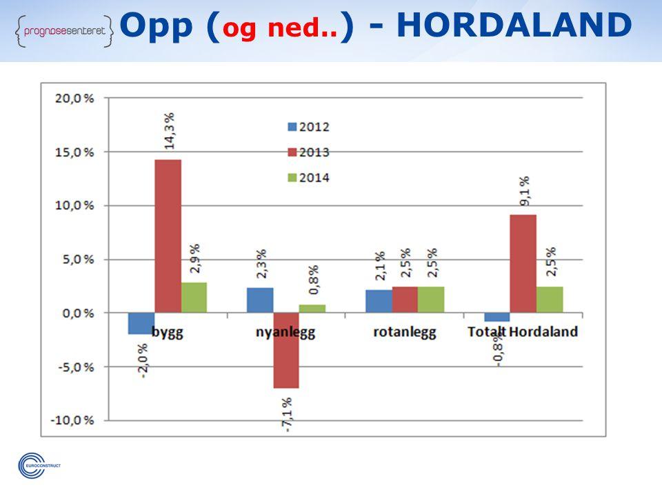 Opp ( og ned.. ) - HORDALAND