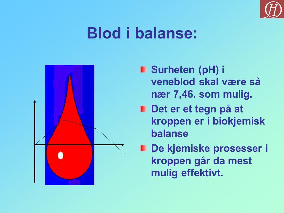 Blod i balanse: Surheten (pH) i veneblod skal være så nær 7,46. som mulig. Det er et tegn på at kroppen er i biokjemisk balanse De kjemiske prosesser