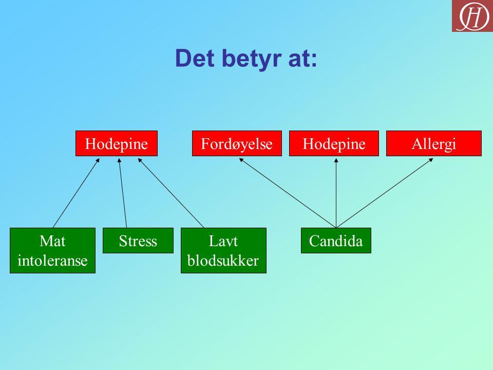 Det betyr at: Hodepine Mat intoleranse StressLavt blodsukker FordøyelseHodepineAllergi Candida