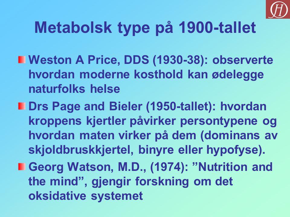 Metabolsk type på 1900-tallet Weston A Price, DDS (1930-38): observerte hvordan moderne kosthold kan ødelegge naturfolks helse Drs Page and Bieler (19