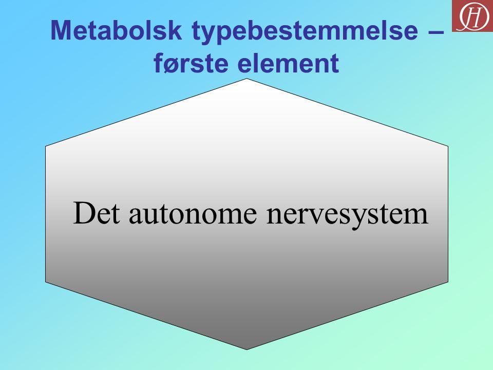 Det autonome nervesystem Metabolsk typebestemmelse – første element