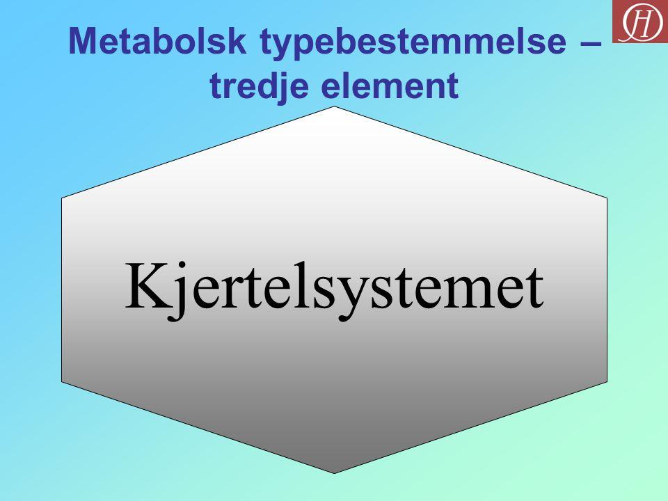 Kjertelsystemet Metabolsk typebestemmelse – tredje element