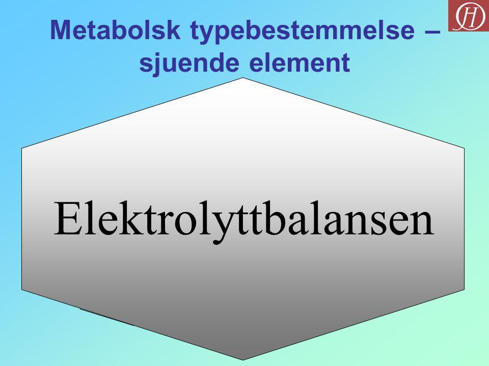 Det autonome nervesystem Det oksidative system Blodtypene Kroppstyper ElektrolyttbalansenProstaglandinbalansenSyre - basebalansen Kjertelsystemet Kata