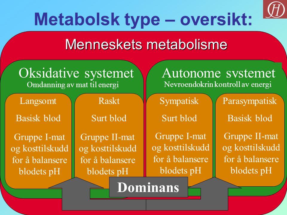 Menneskets metabolisme Metabolsk type – oversikt: Autonome systemet Nevroendokrin kontroll av energi Oksidative systemet Omdanning av mat til energi L