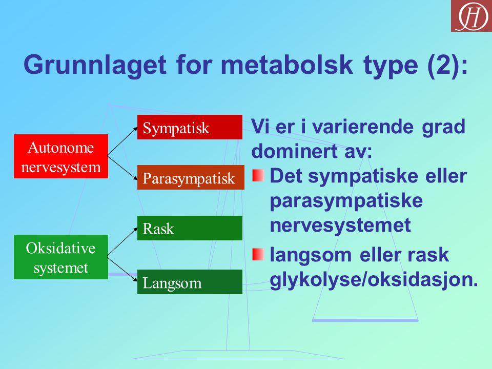 Grunnlaget for metabolsk type (2): Vi er i varierende grad dominert av: Det sympatiske eller parasympatiske nervesystemet langsom eller rask glykolyse