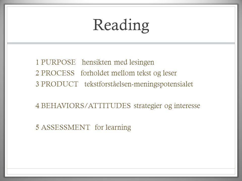 Reading 1 PURPOSE hensikten med lesingen 2 PROCESS forholdet mellom tekst og leser 3 PRODUCT tekstforståelsen-meningspotensialet 4 BEHAVIORS/ATTITUDES