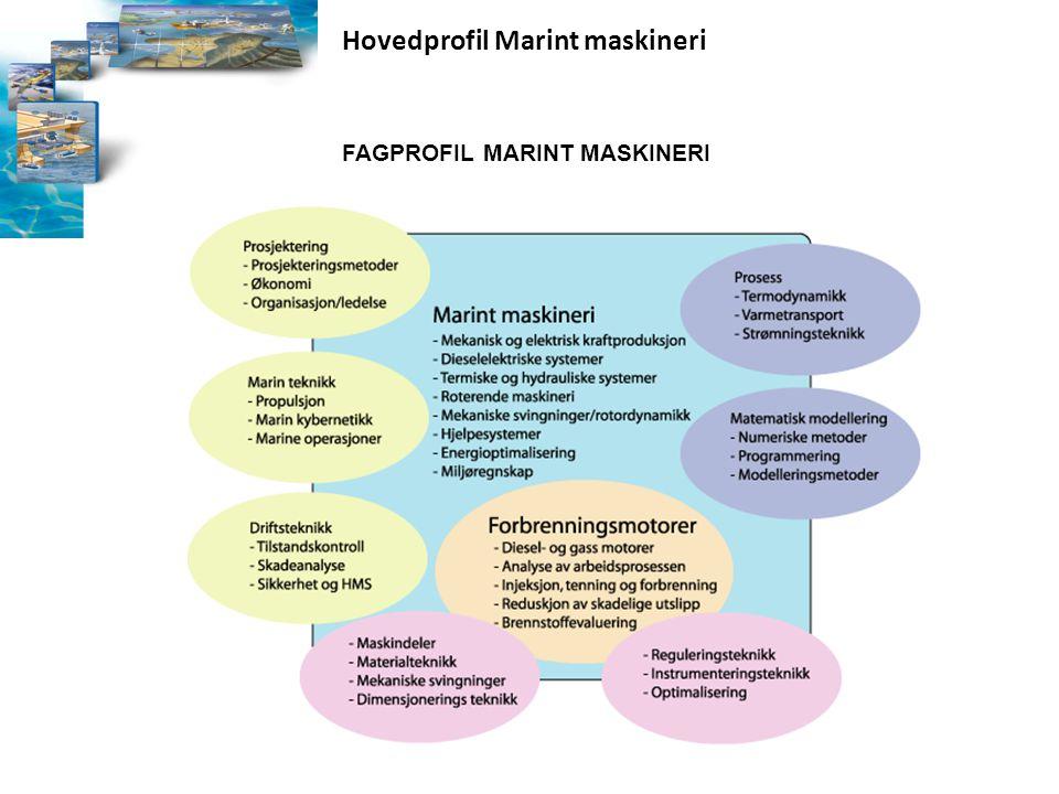 FAGPROFIL MARINT MASKINERI Hovedprofil Marint maskineri