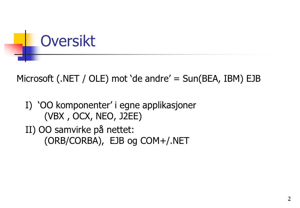 2 Oversikt Microsoft (.NET / OLE) mot 'de andre' = Sun(BEA, IBM) EJB I) 'OO komponenter' i egne applikasjoner (VBX, OCX, NEO, J2EE) II) OO samvirke på nettet: (ORB/CORBA), EJB og COM+/.NET